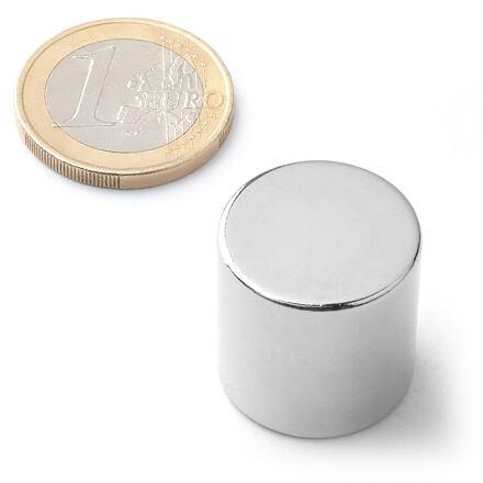 Neodymový kotoučový magnet KT-20-20-N